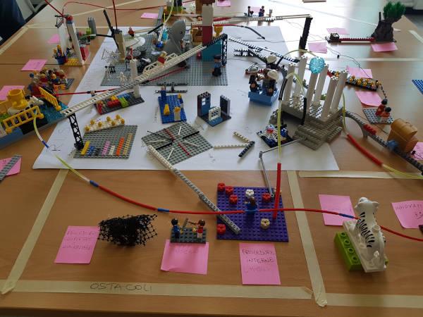 costruzione-di-scenari-lego-serious-play